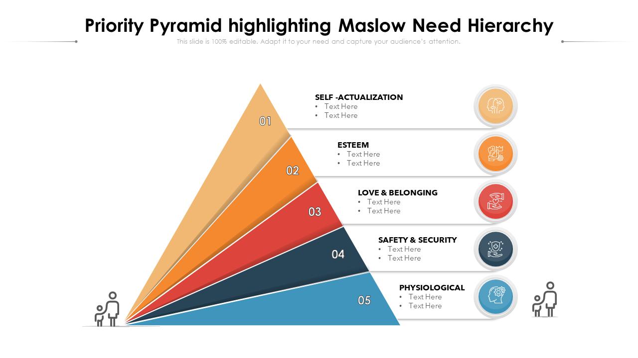 Priority Pyramid