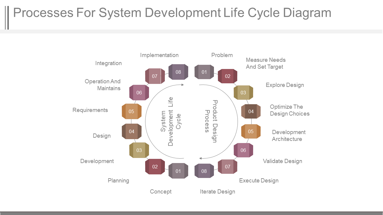 Processes For System Development Life Cycle Diagram PPT