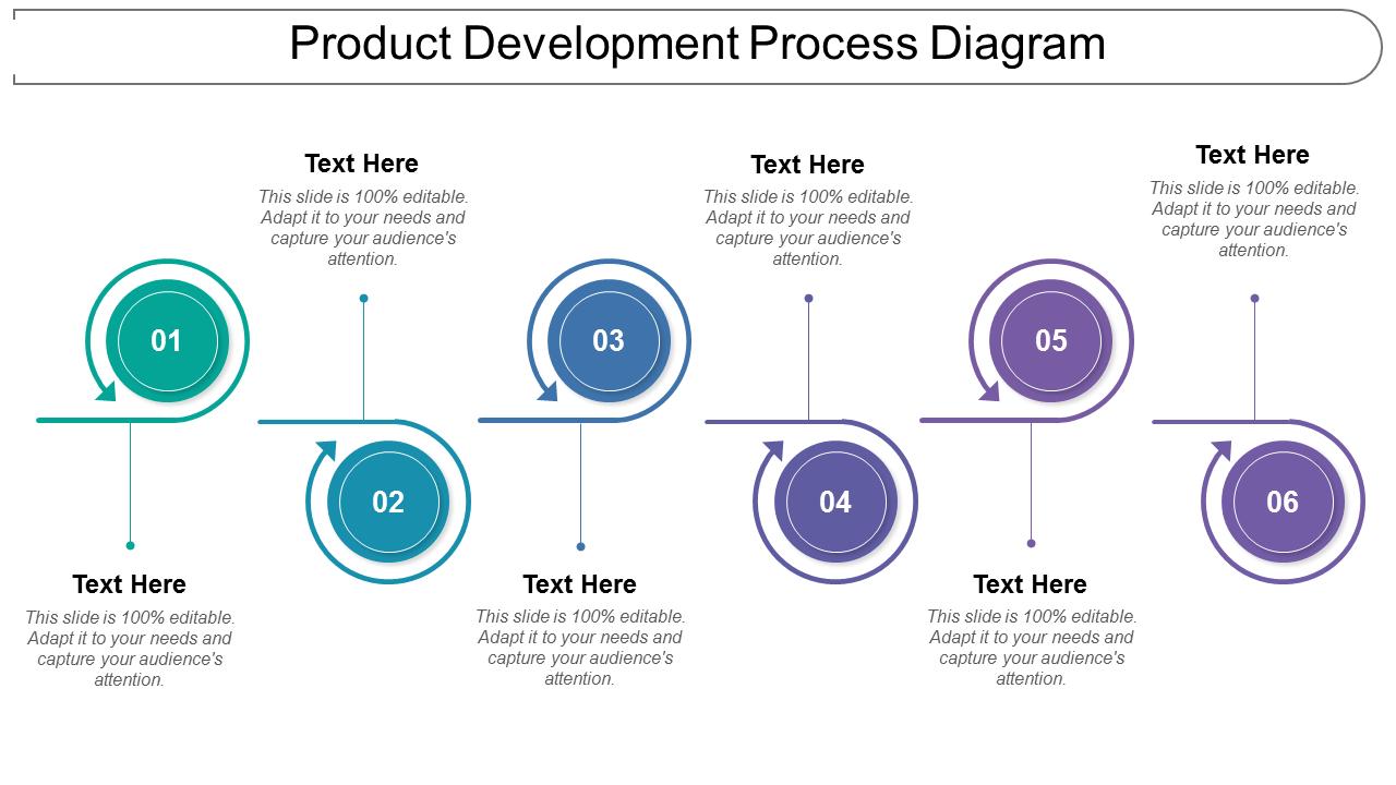 Product Development Process Diagram PowerPoint Slides