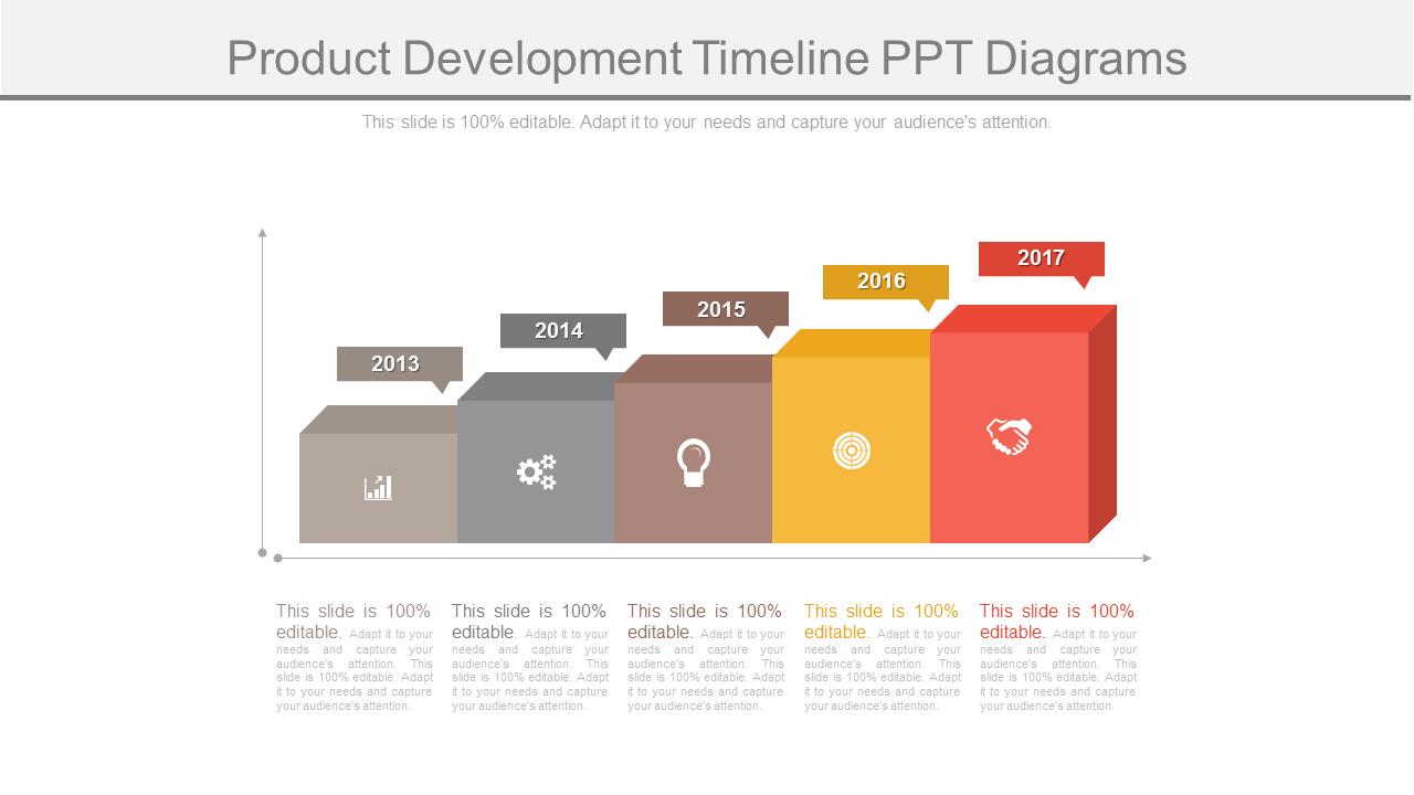 Product Development Timeline PowerPoint Slides