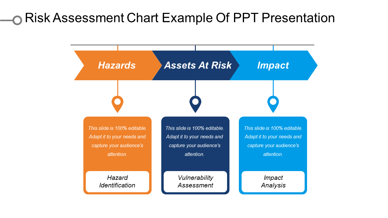 Risk Assessment Chart Example Of PPT Presentation