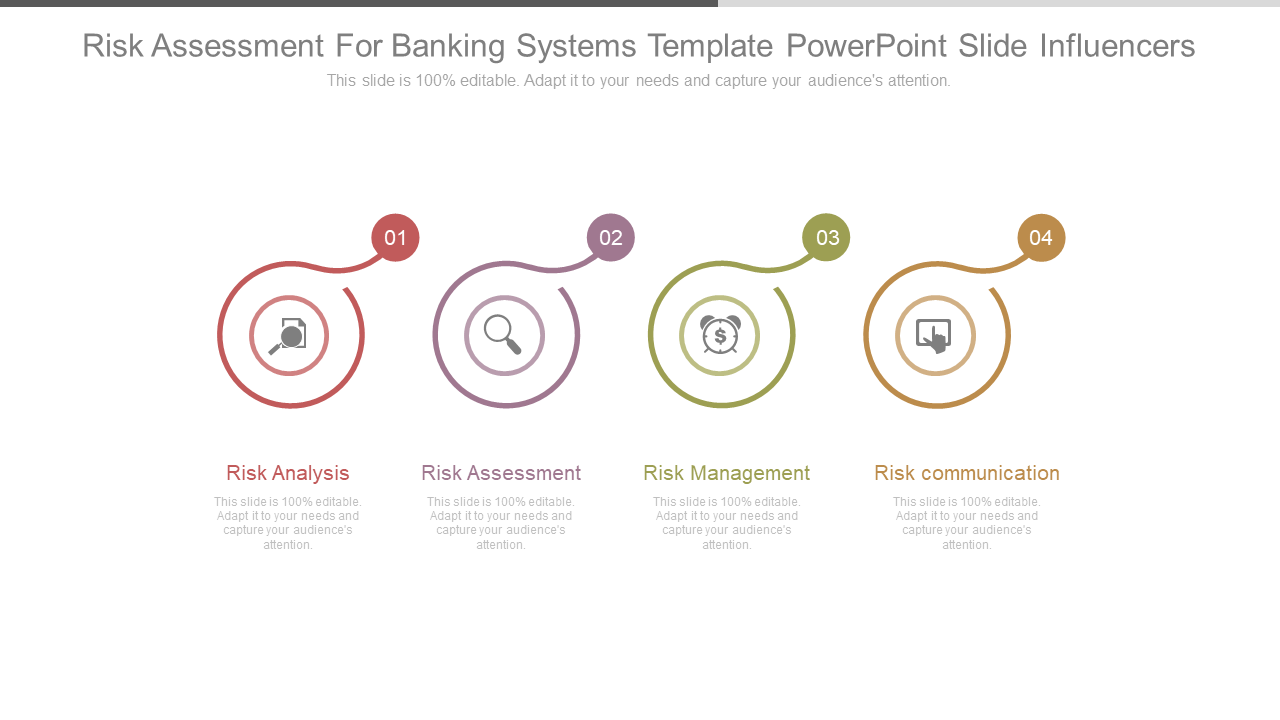 Risk Assessment For Banking Systems Template