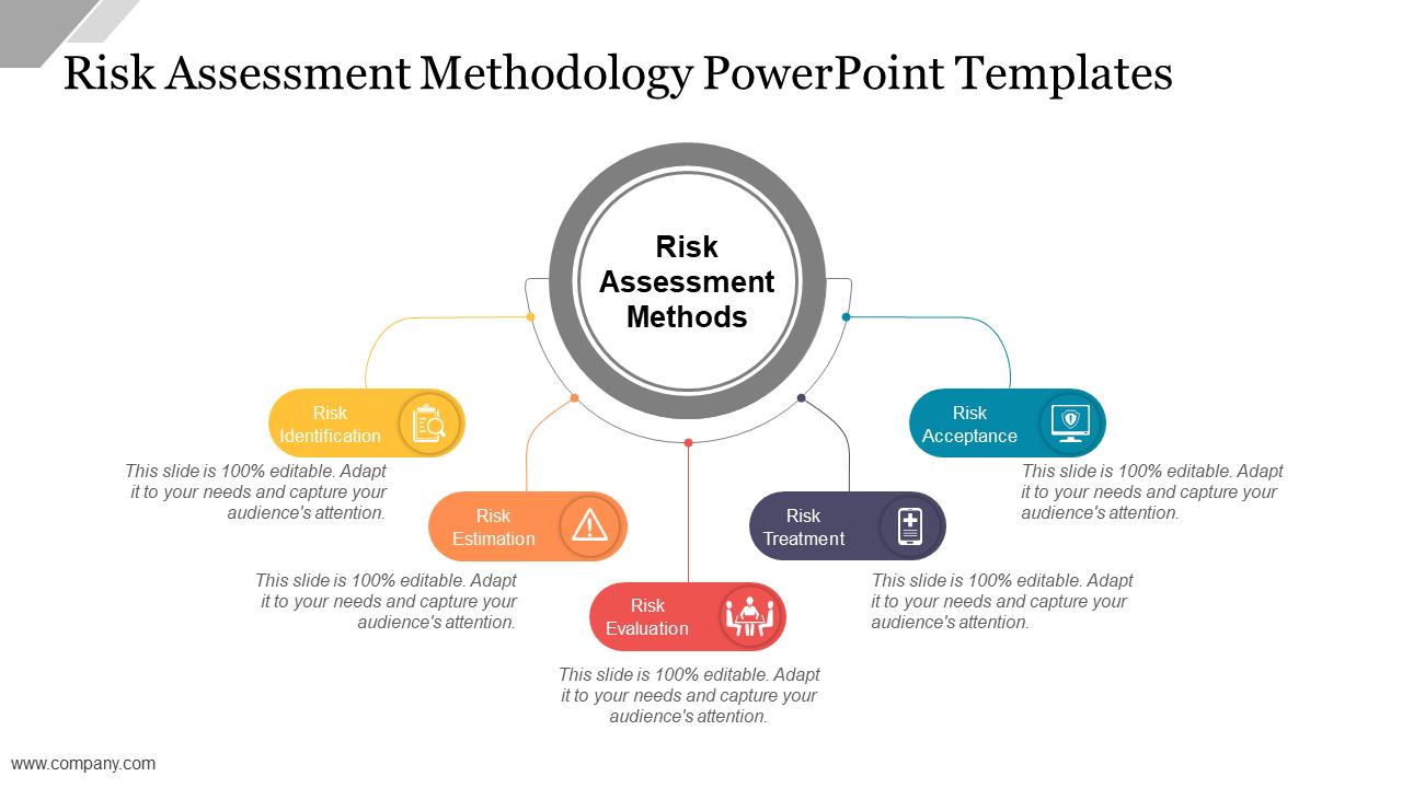 Risk Assessment Methodology PowerPoint Templates