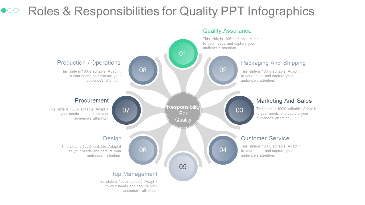 Roles And Responsibilities For Quality PowerPoint Slides