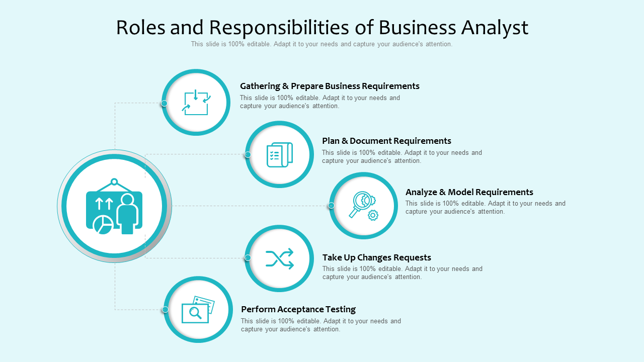 Roles And Responsibilities Of Business Analyst PowerPoint Slides