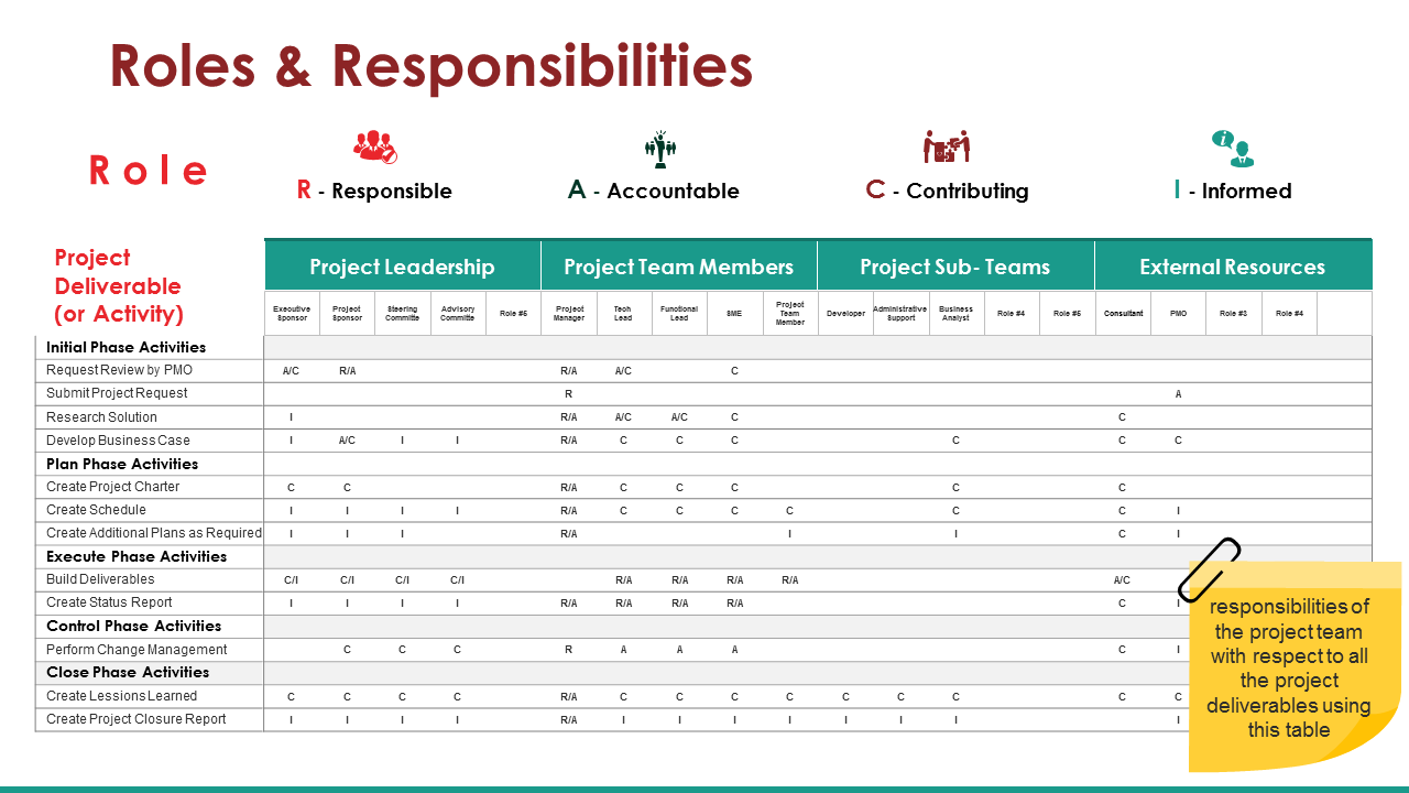 Roles And Responsibilities PPT slides