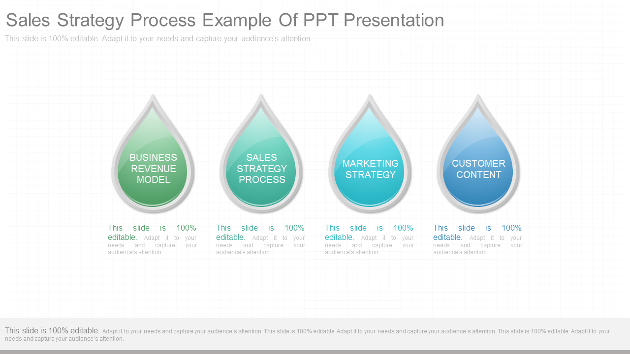 Sales Strategy Process PowerPoint Slides