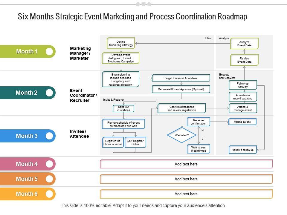 Six Months Strategic Event Marketing And Process Coordination Roadmap