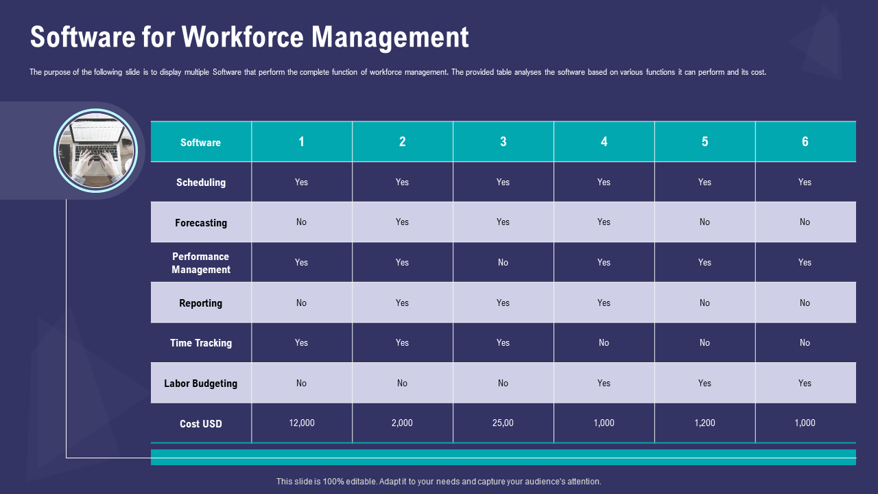 Software For Workforce Management Scheduling PPT Template