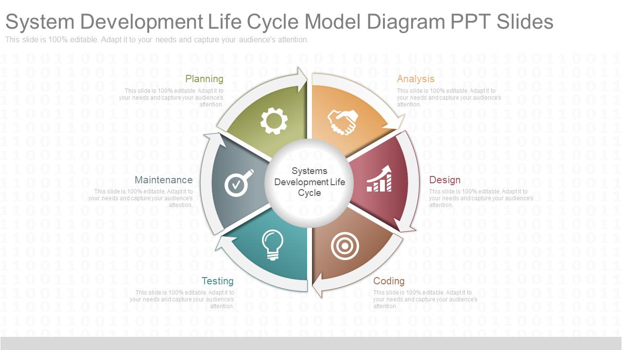 System Development Life Cycle Model Diagram