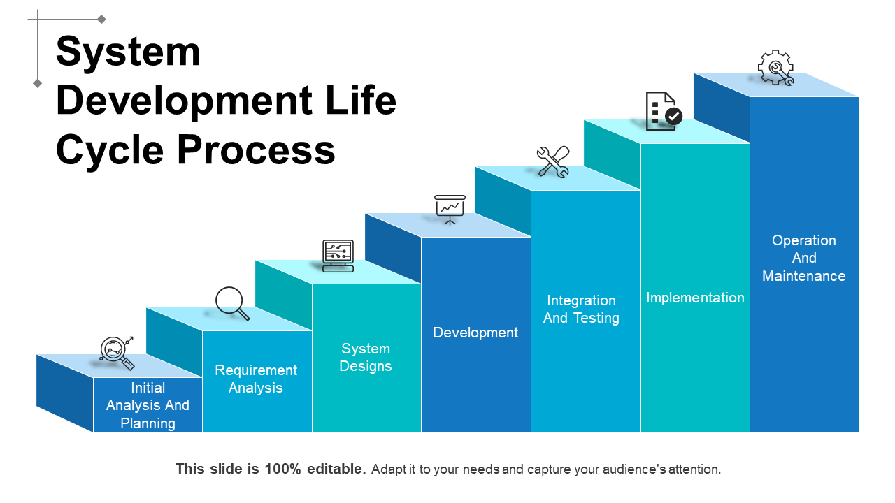 System Development Life Cycle Process PPT