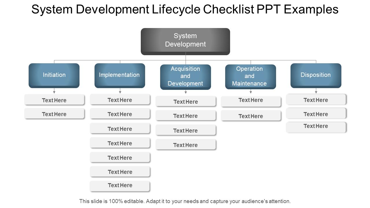 System Development Lifecycle Checklist PPT