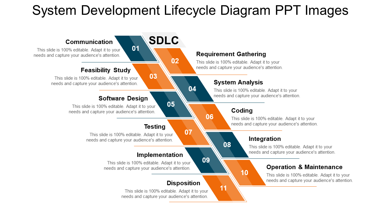 System Development Lifecycle Diagram PPT Template