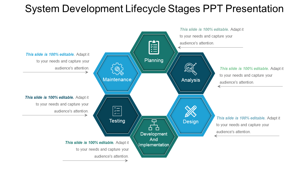 System Development Lifecycle Stages PPT Template