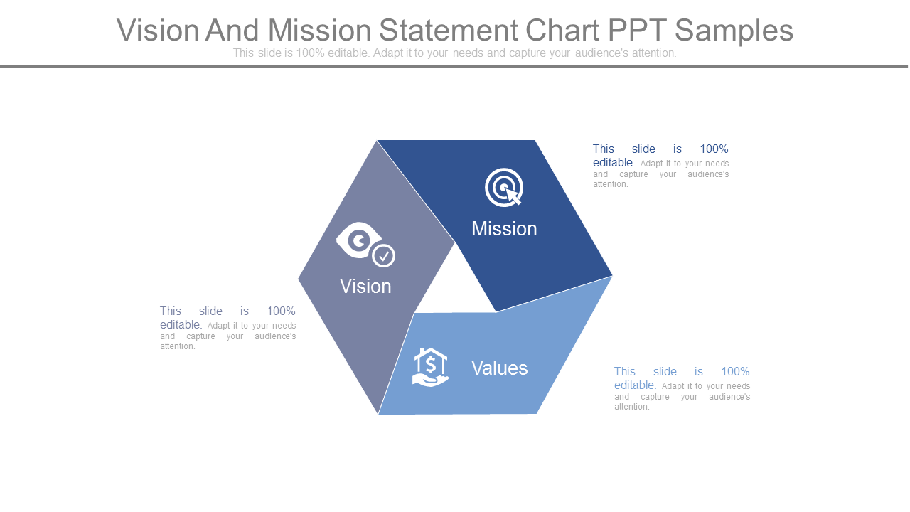Vision And Mission Statement Chart PowerPoint Slides