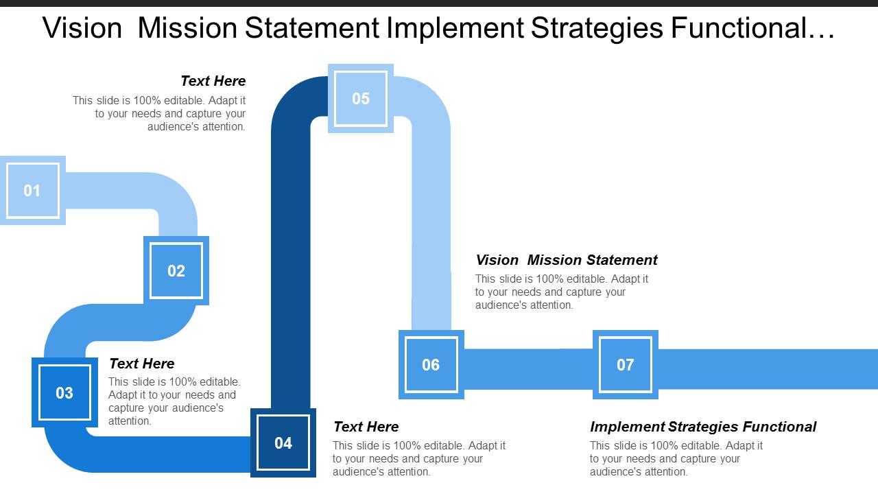 Vision Mission Statement Implement Strategies PowerPoint Slides