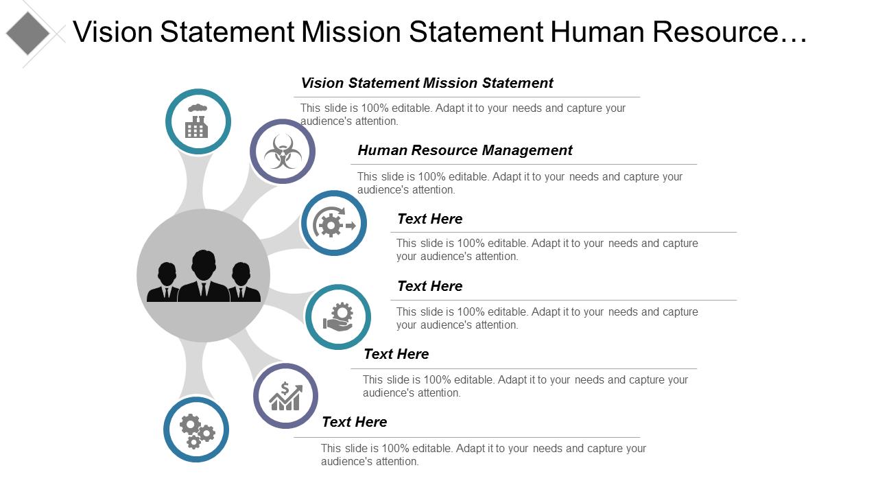 Vision Statement Mission Statement Human Resource Management PPT Slides