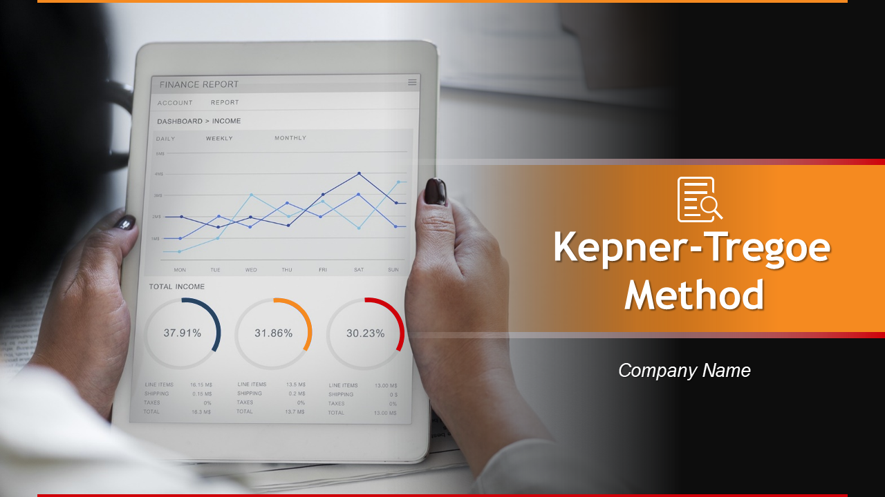 Kepner-Tregoe Method