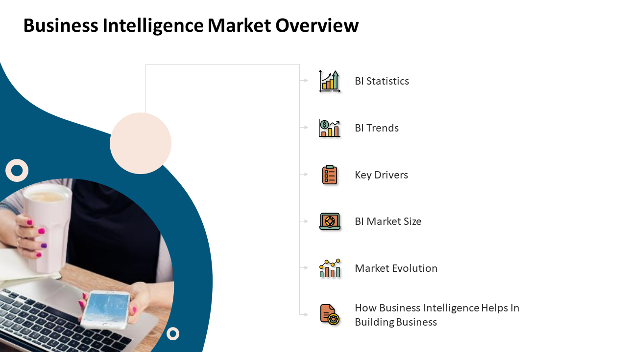 Business Intelligence Market Overview Evolution PPT