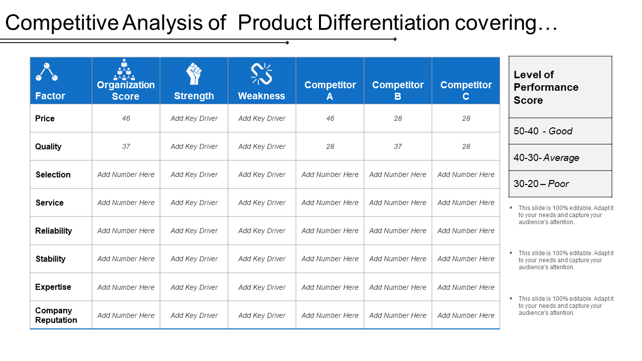Competitive Analysis Of Product Differentiation Templates