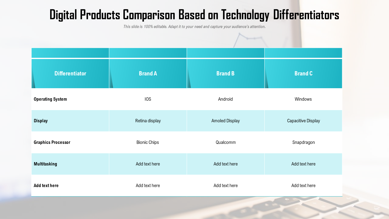 Digital Products Comparison Based On Technology Differentiators