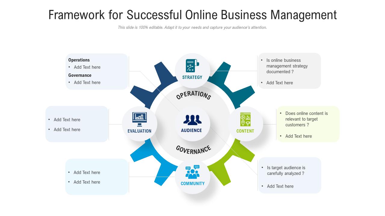 Framework For Successful Online Business Management