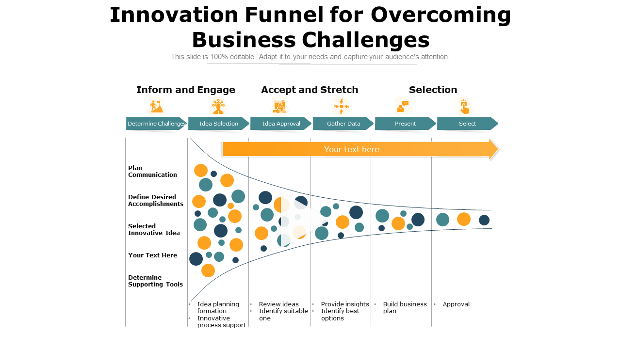 Innovation Funnel For Overcoming Business Challenges