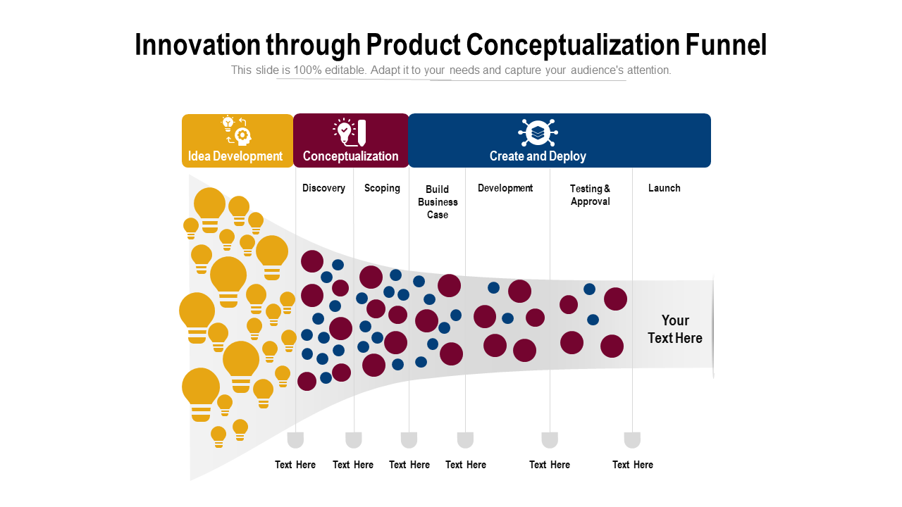 Innovation Through Product Conceptualization Funnel