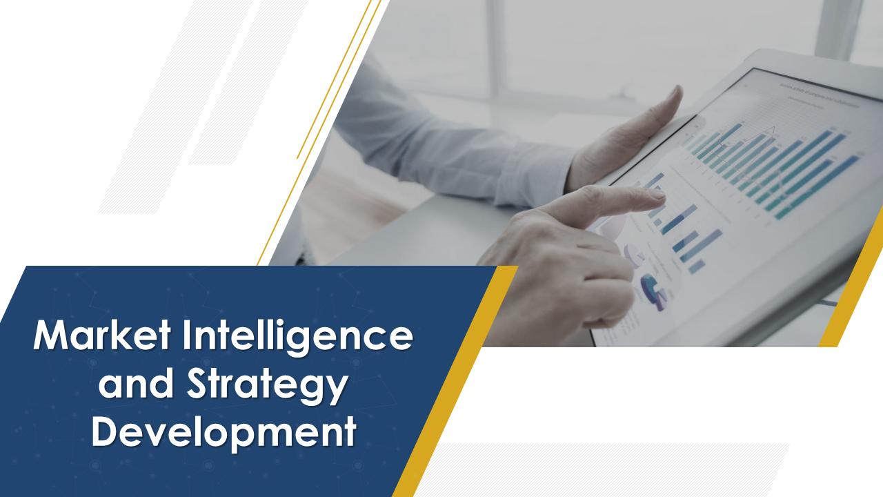 Market Intelligence And Strategy Development PowerPoint Presentation