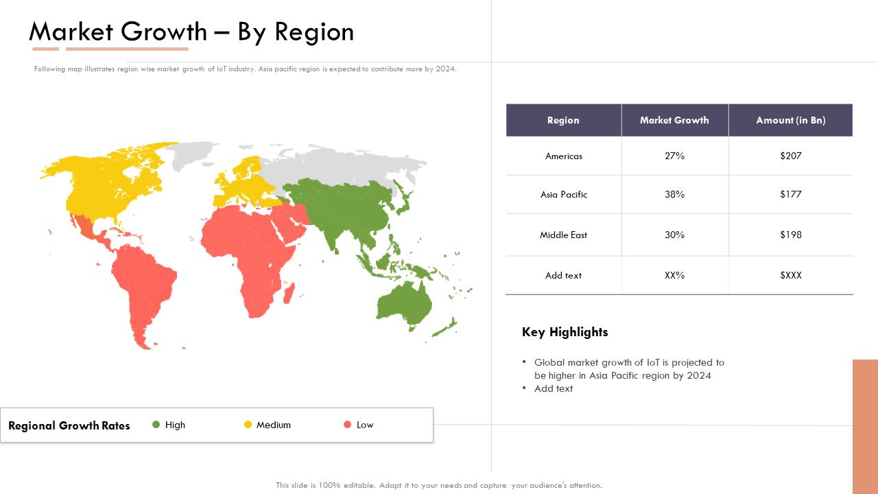 Market Intelligence Report Market Growth by Region PPT