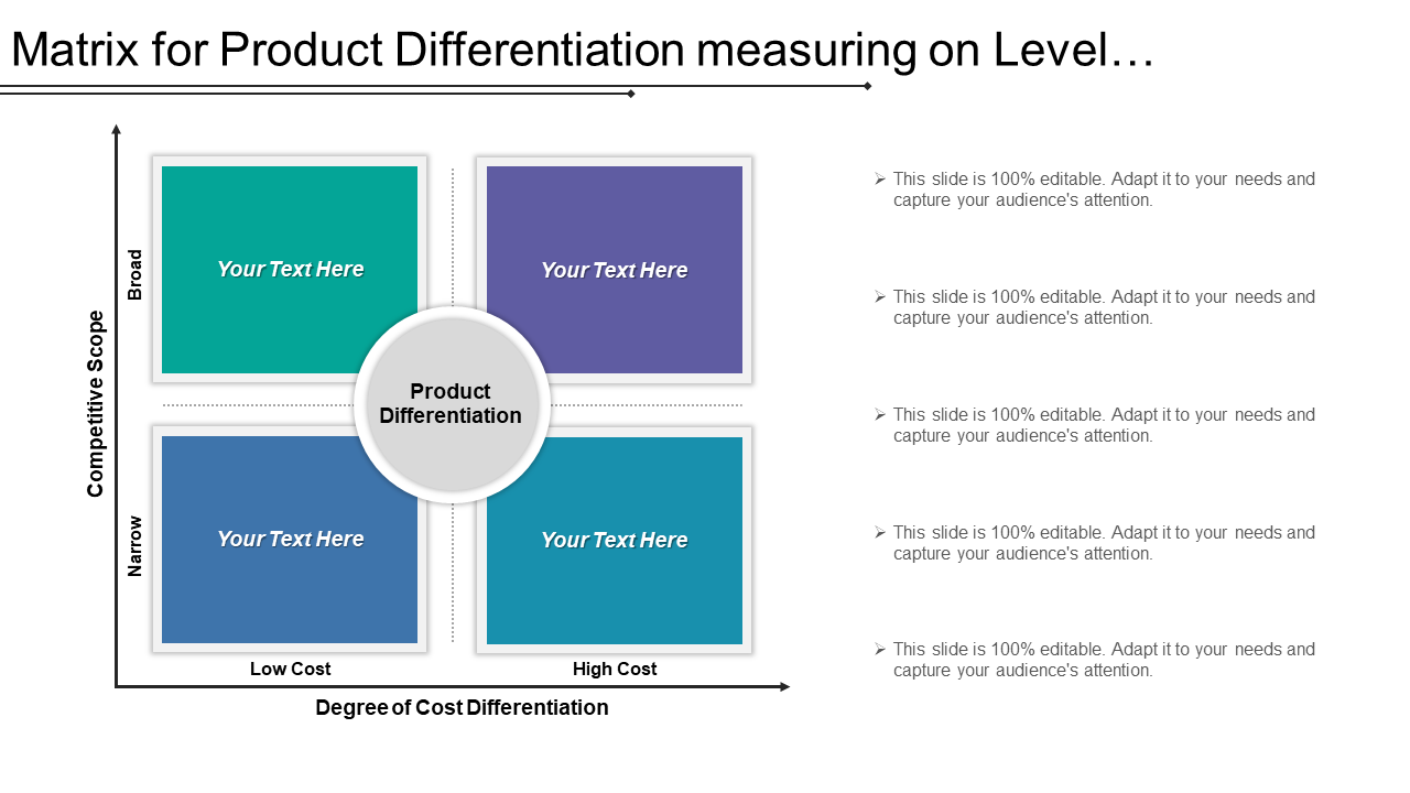 Matrix For Product Differentiation Templates