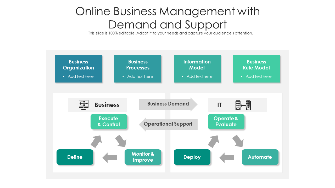 Online Business Management With Demand And Support