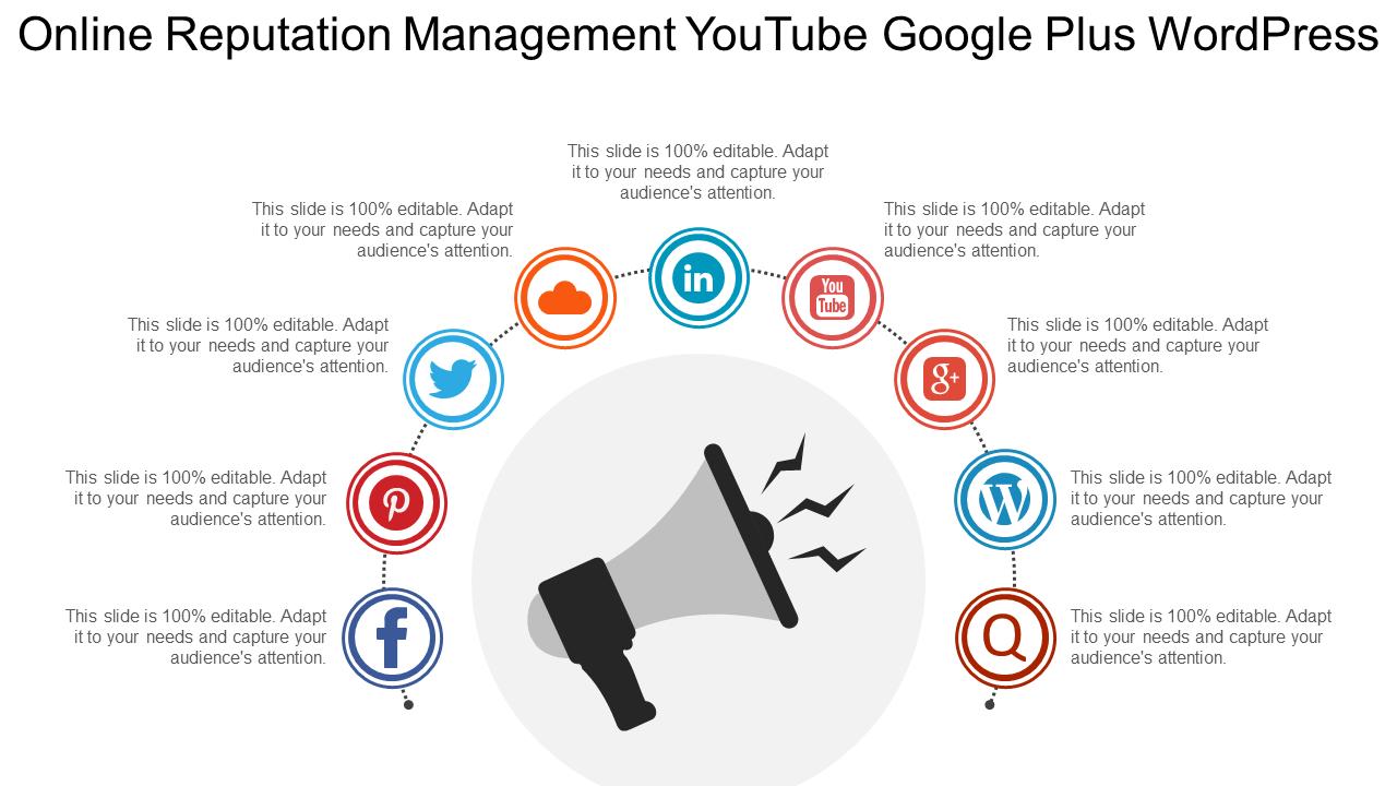 Online Reputation Management YouTube Google Plus WordPress