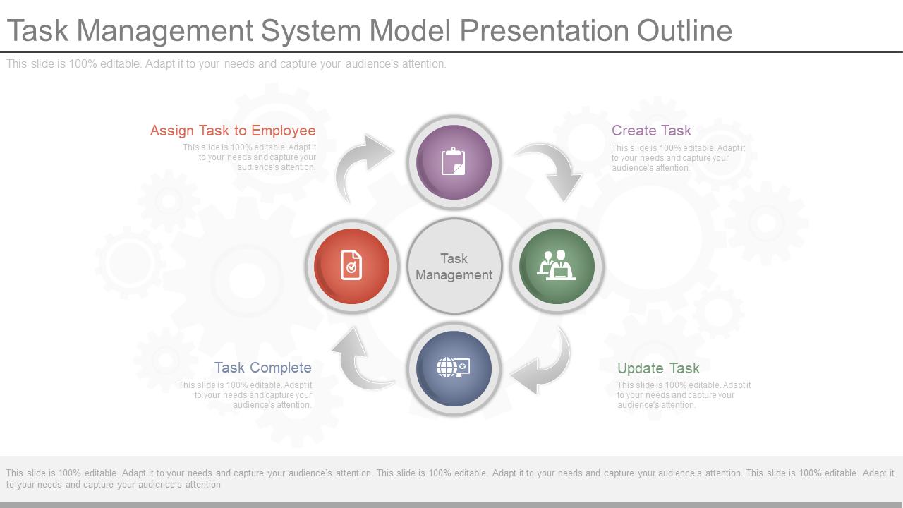 Present Task Management System Model Presentation Outline