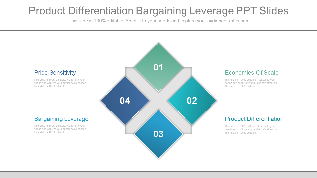 Product Differentiation Bargaining Leverage PPT Slides