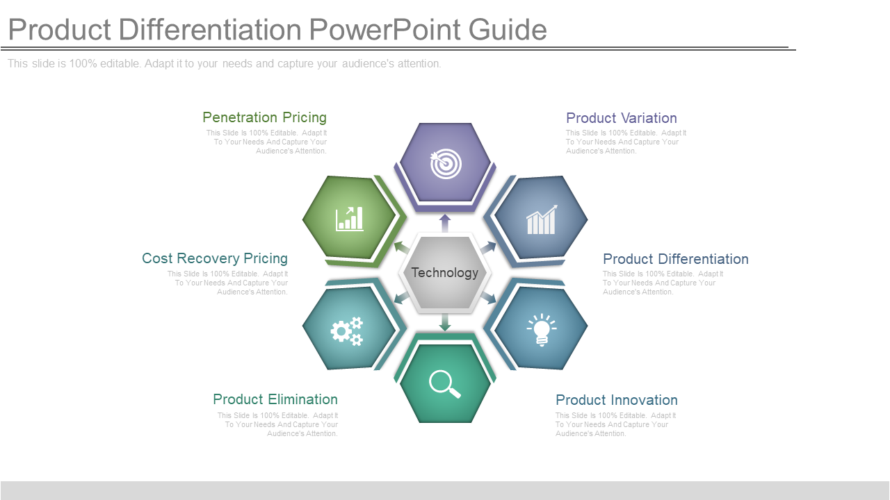 Product Differentiation PowerPoint Guide