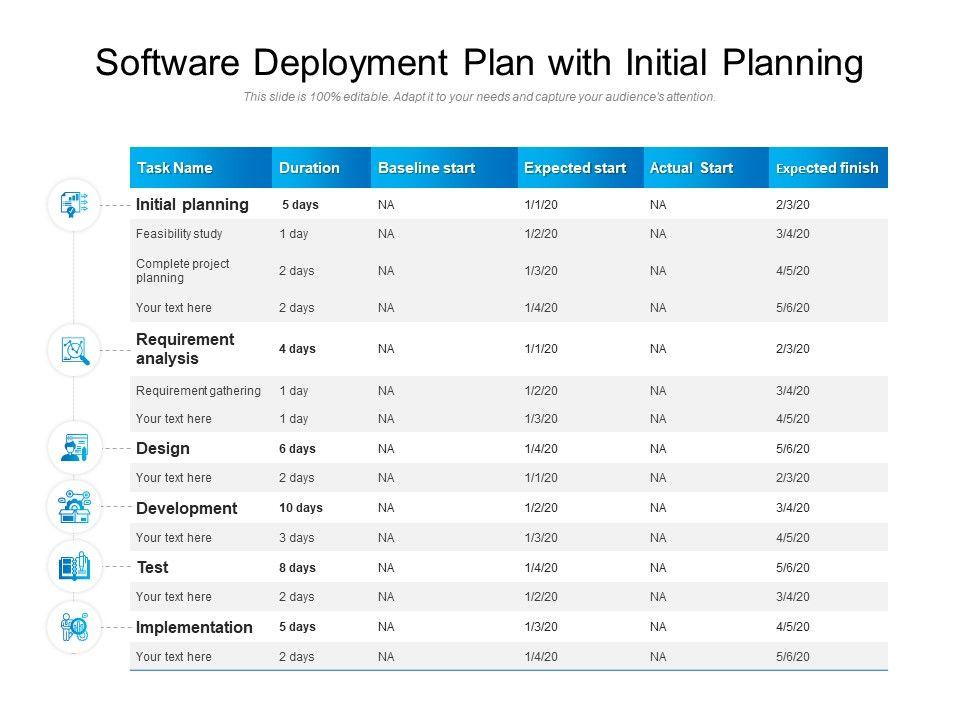 Software Deployment Plan