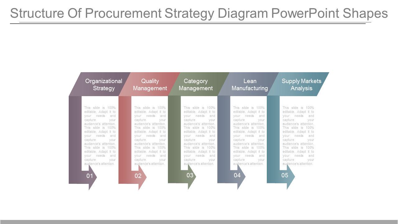 Structure Of Procurement Strategy PowerPoint Slides