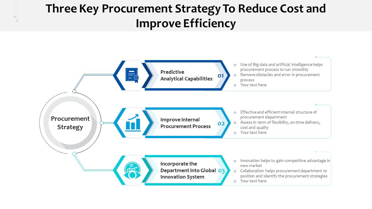 Three Key Procurement Strategy To Reduce Cost PowerPoint Slides