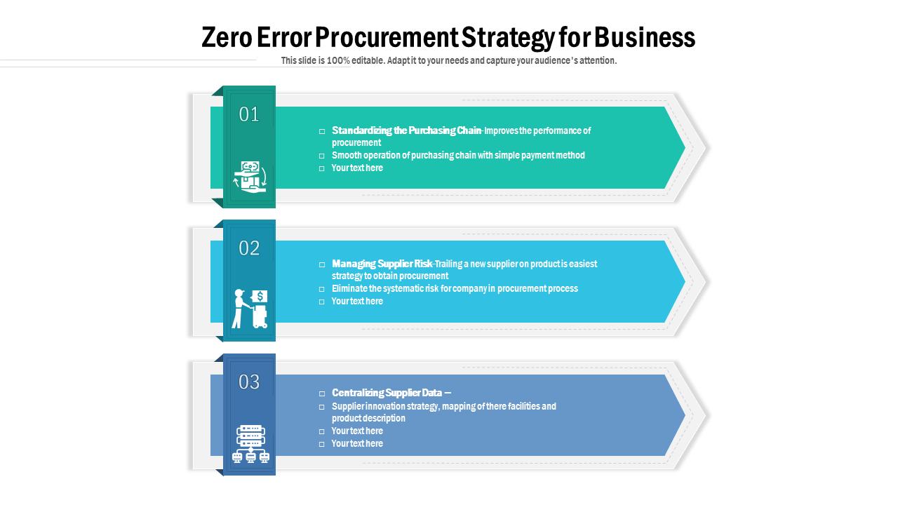 Zero Error Procurement Strategy For Business PowerPoint Slides