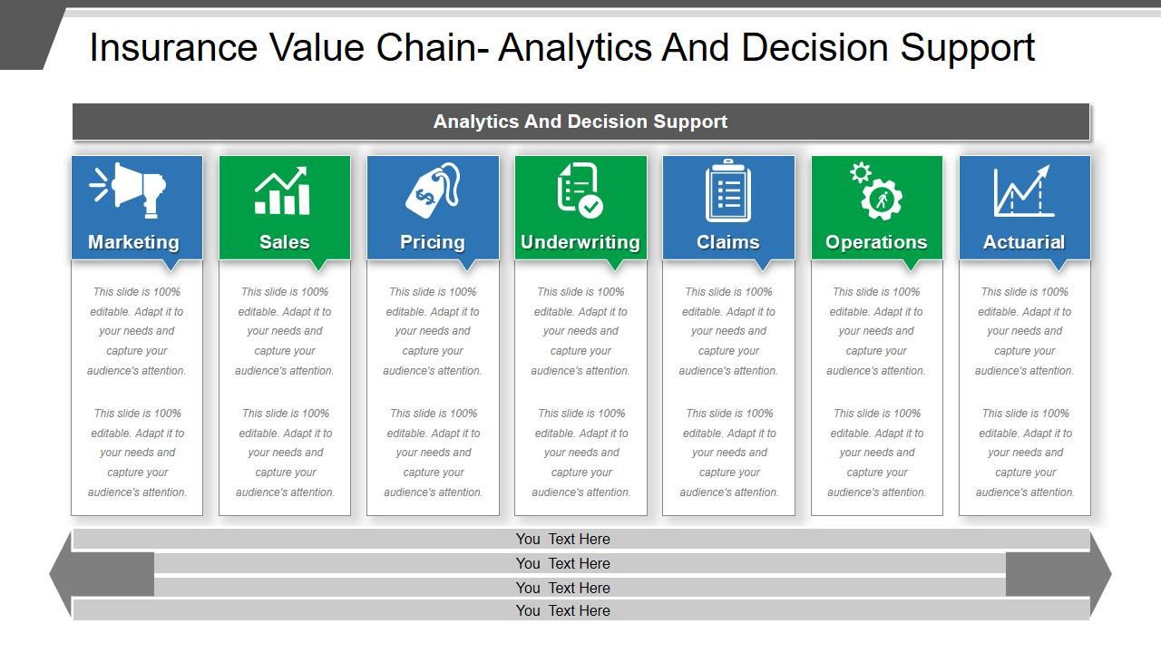 Insurance value chain analytics