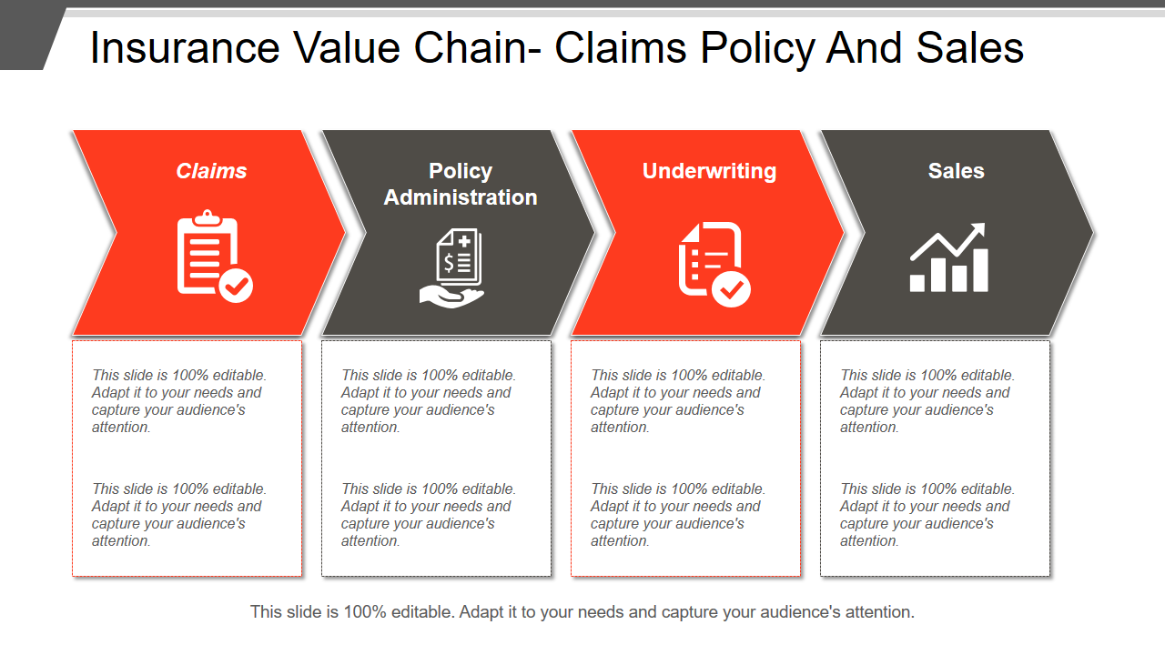 Claims policy and sales