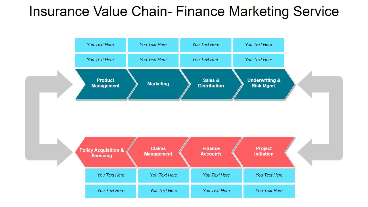 Finance marketing services