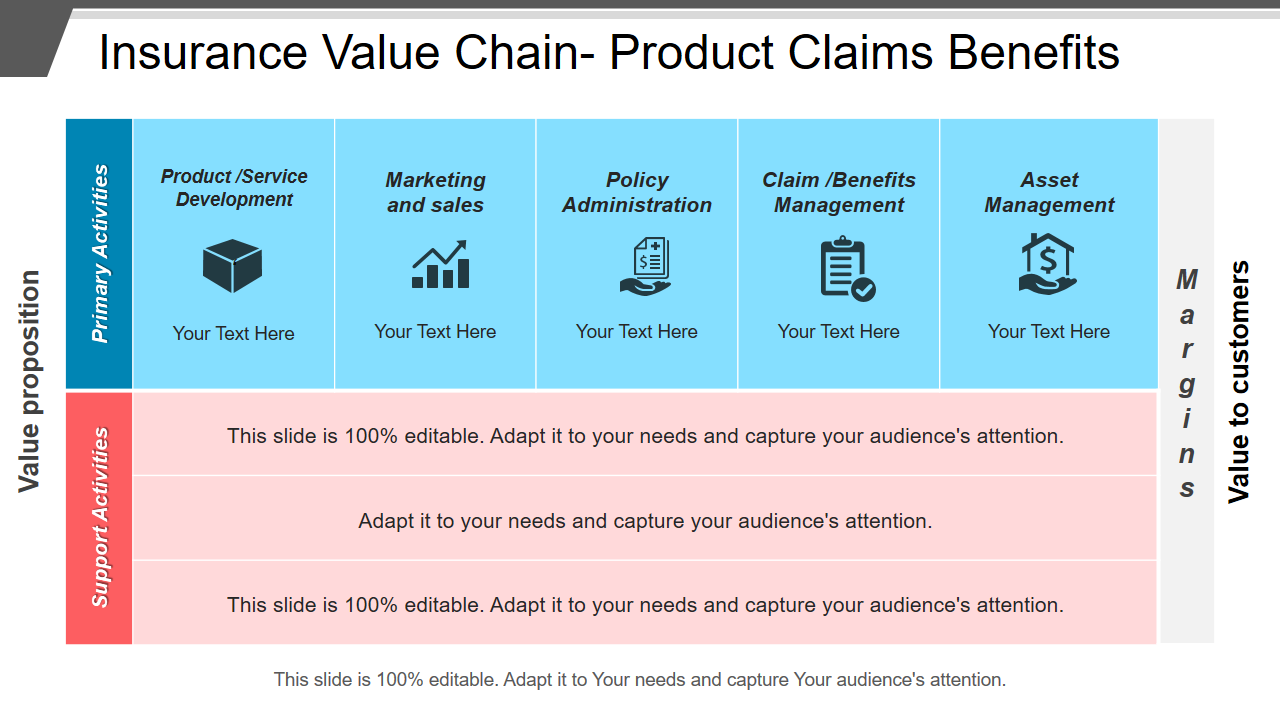 Product claims benefits