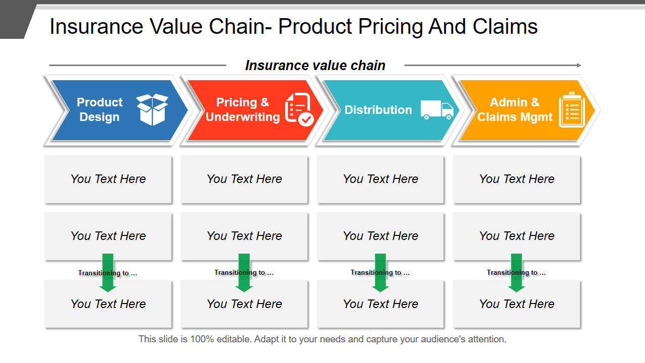 Product pricing and claims