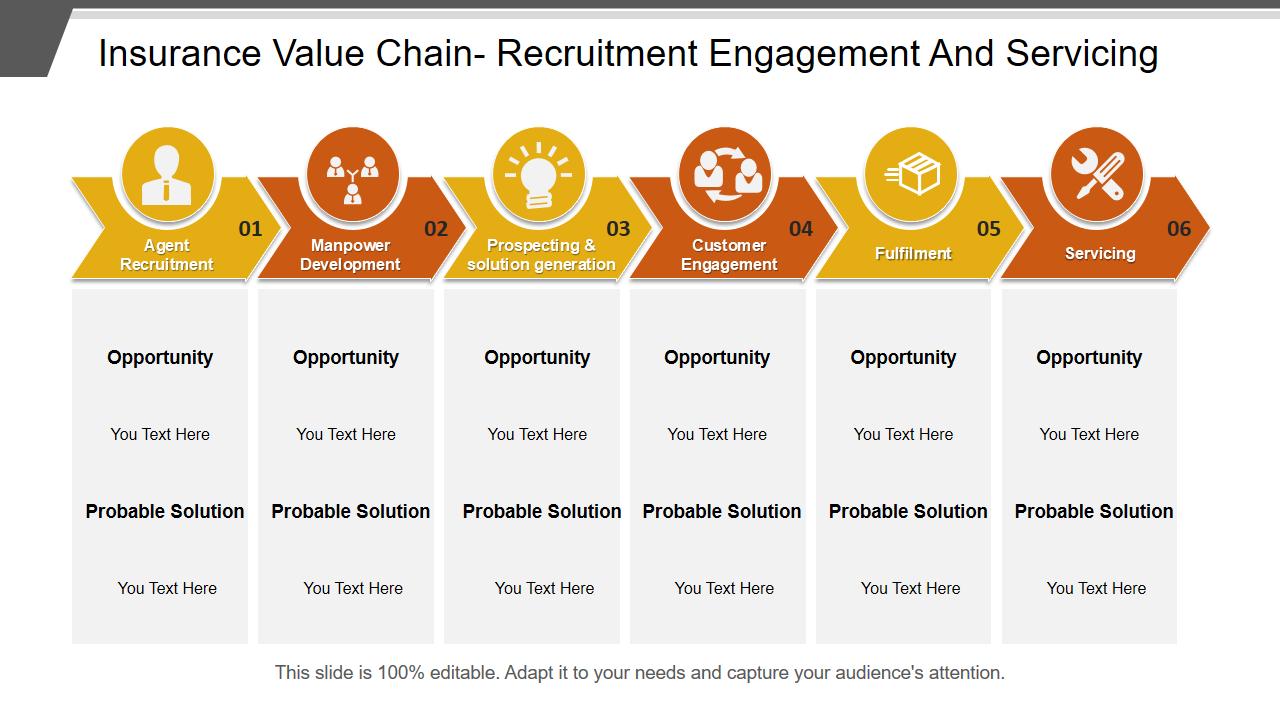 Insurance value chain recruitment