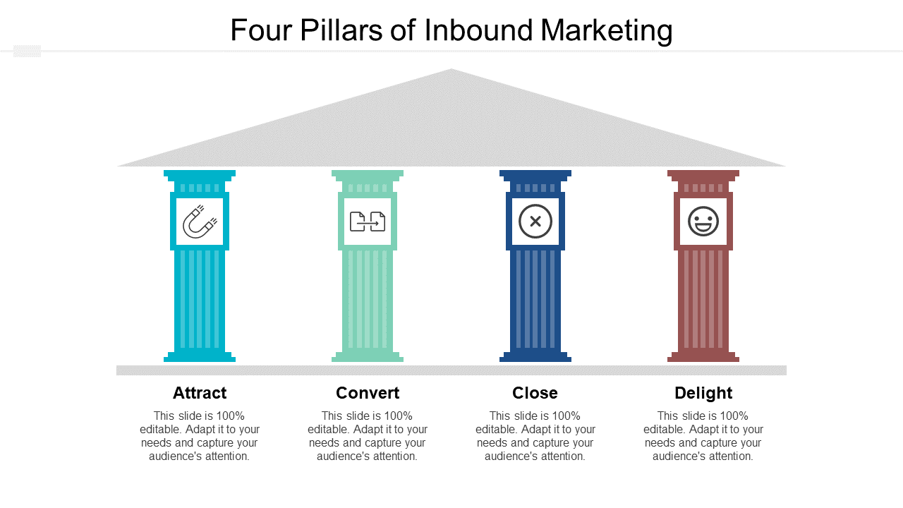 4 Pillars of Inbound Marketing Template