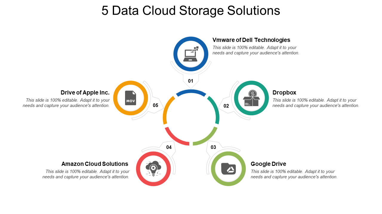 5 Data Cloud Storage Solutions