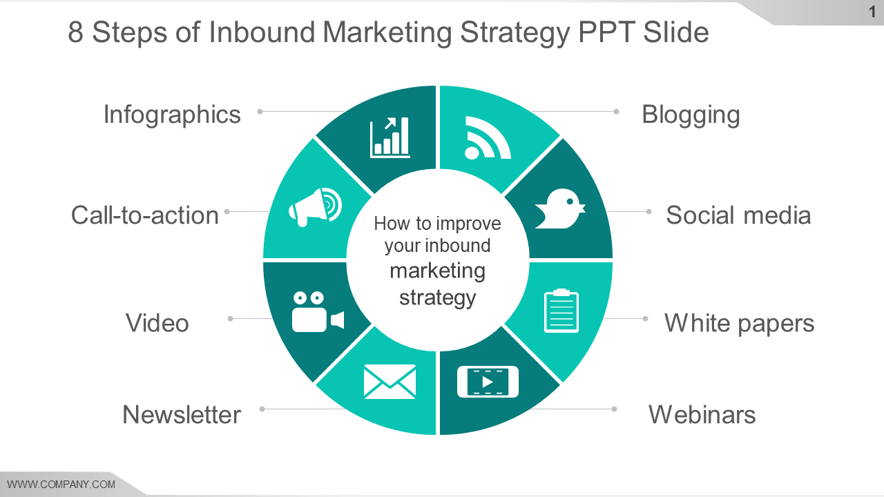 8 Steps Of Inbound Marketing Strategy Template