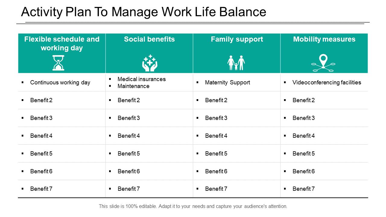 Activity Plan To Manage Work-Life Balance
